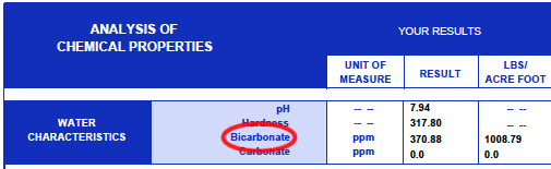 Bicarbonate_Water_Test