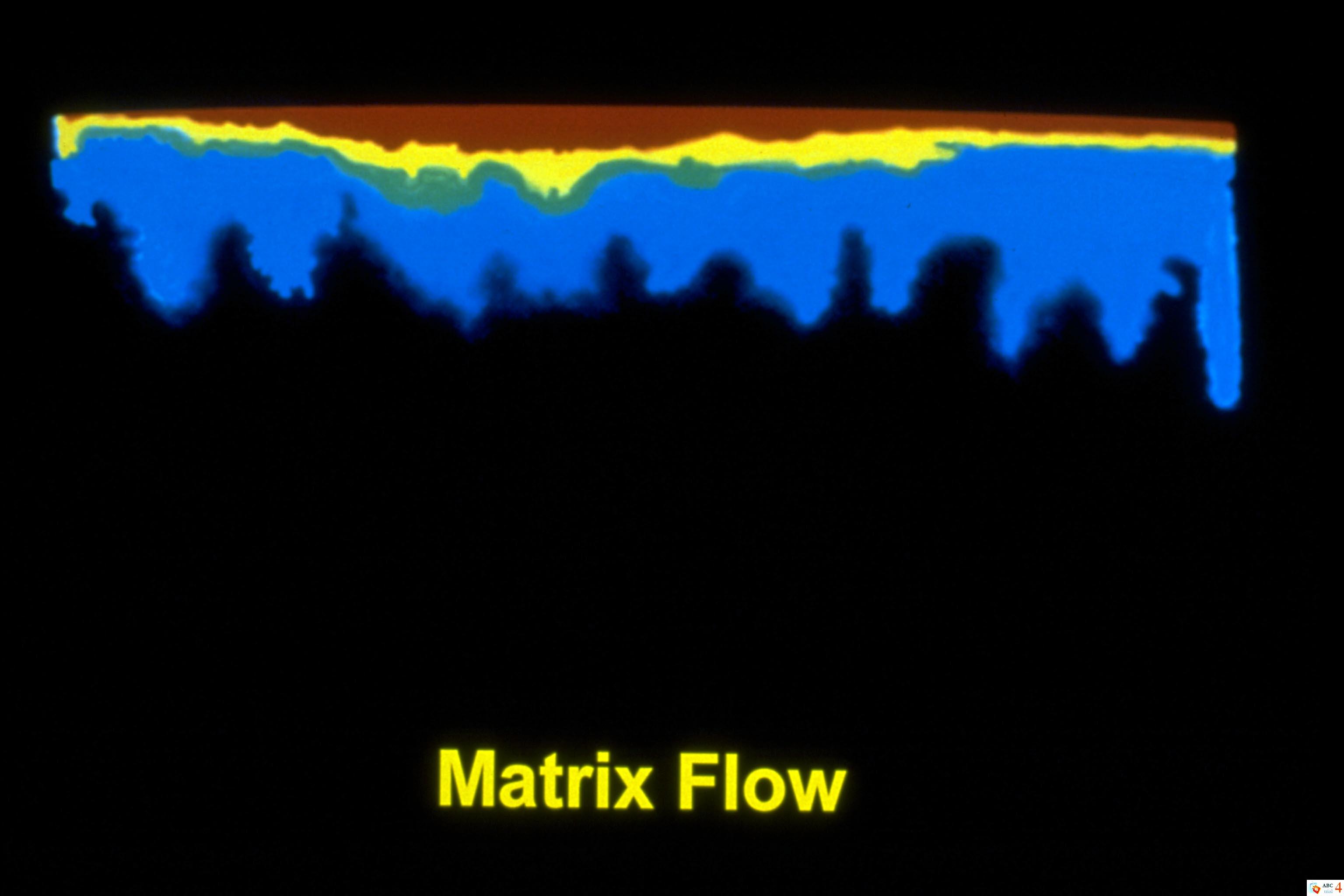 matrix flow copy