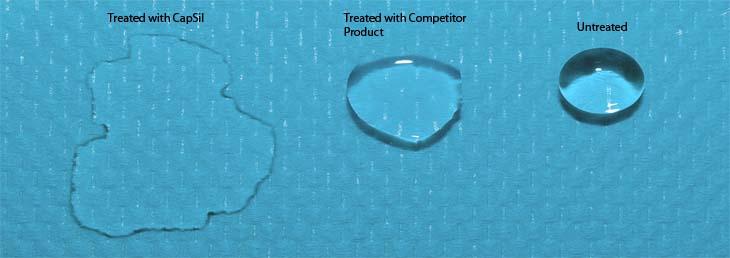 CapSil vs Untreated Drops