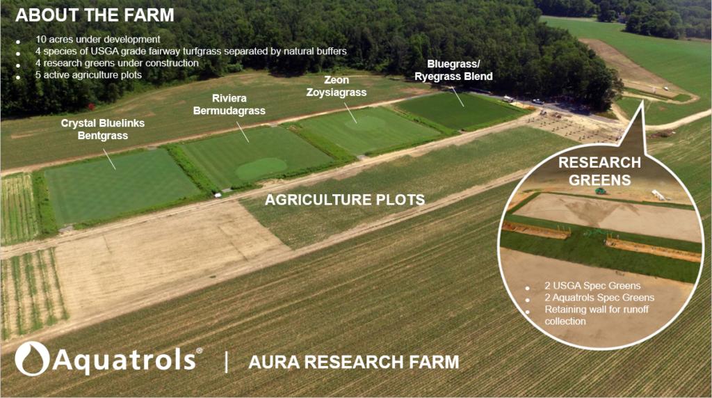 Aquatrols Aura Research Farm